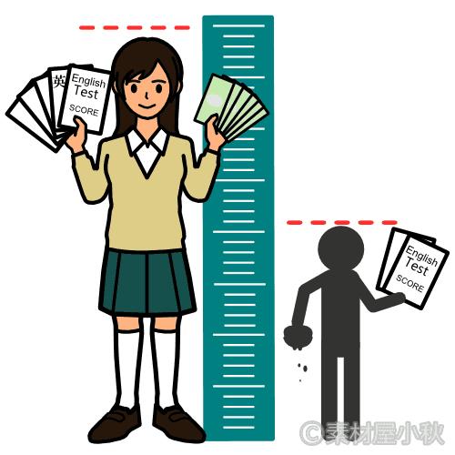 英語民間試験受験生の身の丈比べ